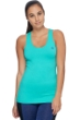 Body Glove Sport Mint Pali Relaxed Fit Tank Top