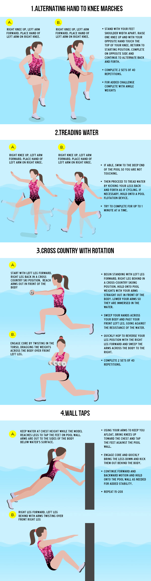 Water exercises for core strength
